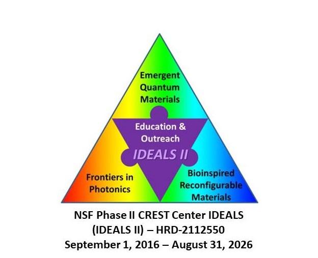 $5M NSF Phase II IDEALS grant awarded!